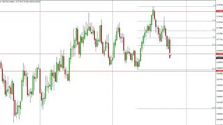 NZD/USD NZD/USD Technical Analysis for the week of October 23, 2017 by FXEmpire.com