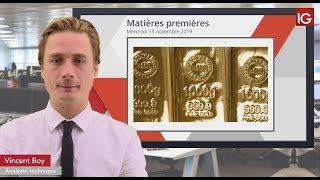 GOLD - USD Bourse - GOLD, les valeurs refuges sous pression - IG 13.11.2019