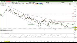 EUR/USD EUR/USD : analyse de l'eurodollar après Draghi en attendant la Fed