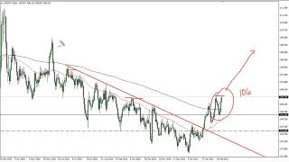 USD/JPY USD/JPY Technical Analysis for February 26, 2021 by FXEmpire