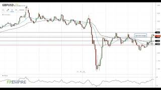 GBP/USD GBP/USD Technical Analysis For June 4, 2020 By FX Empire