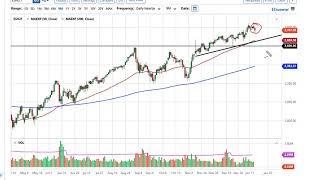 NASDAQ100 INDEX S&P 500 and NASDAQ 100 Forecast January 18, 2021