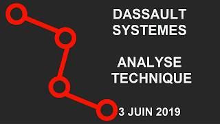 DASSAULT SYSTEMES Avis d'Expert Dassault Systemes: Turbo Infini Put 33XNB