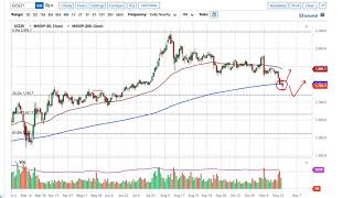 GOLD - USD Gold and Silver Forecast November 30, 2020