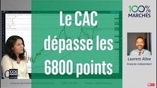 CAC40 INDEX Le CAC dépasse les 6800 points - 100% Marchés - soir - 28/10/2021