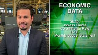 DOW JONES INDUSTRIAL AVERAGE Futures Consolidate, Dow Jones in Focus