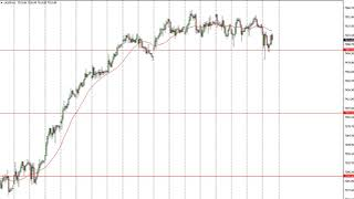 FTSE 100 FTSE 100 Technical Analysis for October 20, 2017 by FXEmpire.com