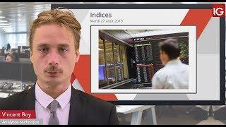 FTSE 100 Bourse - FTSE, profite de la Chine et de la baisse de la Livre - IG 27.08.2019