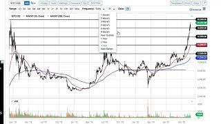 BITCOIN Bitcoin Forecast November 25, 2020