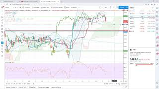 CAC40 INDEX Analysedesmarches.fr - Point de marché du 25/01/21