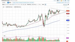 GOLD - USD Gold Technical Analysis for June 2, 2020 by FXEmpire