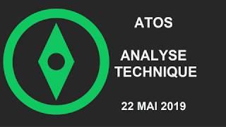 ATOS Avis d'Expert AtoS: Turbo Infini Call 91RVB