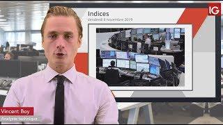 DAX30 PERF INDEX Bourse - DAX, vers un retrait des droits de douane?- IG 08.11.2019