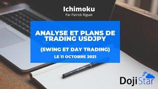 USD/JPY Ichimoku Forex Analyse USDJPY