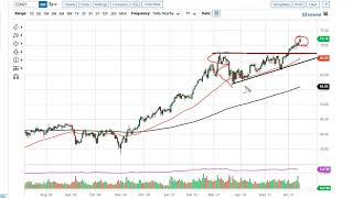 WTI CRUDE OIL WTI Crude Oil and USD/CAD Forecast June 16, 2021