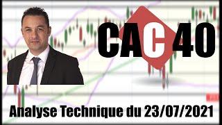 CAC40 INDEX CAC 40 Analyse technique du 23-07-2021 par boursikoter