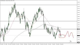 EUR/USD EUR/USD Technical Analysis for September 23, 2021 by FXEmpire