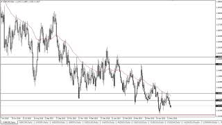 EUR/USD EUR/USD Technical Analysis for May 21, 2019 by FXEmpire