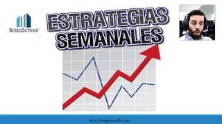 EUR/USD ESTRATEGIAS SEMANALES - DXY, EURUSD, SP500, DAX30, IBEX35
