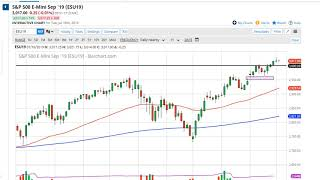 AMP LIMITED S&P 500 Technical Analysis for July 17, 2019 by FXEmpire