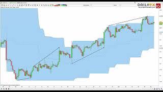USD/CAD Estrategia USDCAD 09/10/2017