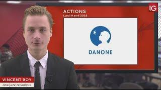DANONE Bourse - Acton Danone, Hausse de recommandation - IG 09.04.2018