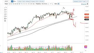 CAC40 INDEX DAX and CAC Forecast October 4, 2021