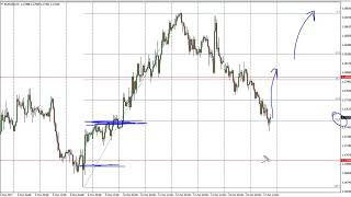 EUR/USD EUR/USD Technical Analysis for October 18, 2017 by FXEmpire.com