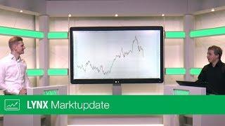 DAX30 PERF INDEX DAX-index weet neerwaartse uitbraak vooralsnog af te wenden | LYNX Marktupdate