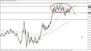 EUR/USD EUR/USD Technical Analysis for October 22, 2020 by FXEmpire