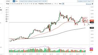 GOLD - USD Gold Technical Analysis for the Week of July 26, 2021 by FXEmpire