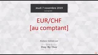 EUR/CHF Vente EUR/CHF - Idée de trading IG 07.11.2019