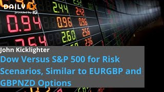 EUR/GBP Dow Versus S&P 500 for Risk Scenarios, Similar to EURGBP and GBPNZD Options