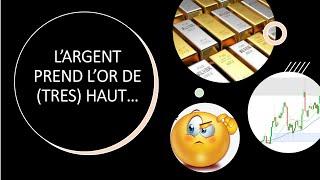 GOLD - USD L'argent dans une forme insolente, prend l'or de (très) haut  (24/02/20)