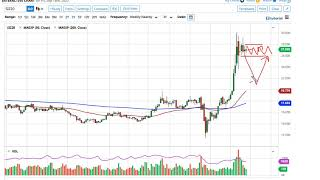 Silver Technical Analysis for the Week of September 21, 2020 by FXEmpire