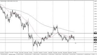GBP/USD GBP/USD Technical Analysis for the week of May 20, 2019 by FXEmpire
