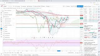 CAC40 INDEX Analysedesmarches.fr - Point de marché du 25/05/20