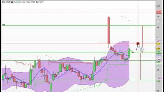 EKINOPS analyse ekinops au 28 12 16  apprendre le trading