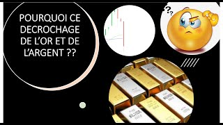 GOLD - USD Que déduire du violent décrochage de l'or et de l'argent? (09/01/20)