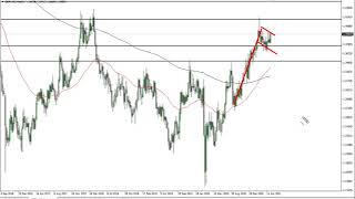 GBP/USD GBP/USD Technical Analysis for the Week of May 10, 2021 by FXEmpire