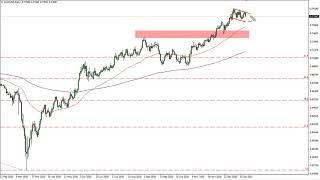 AUD/USD AUD/USD Technical Analysis for January 25, 2021 by FXEmpire