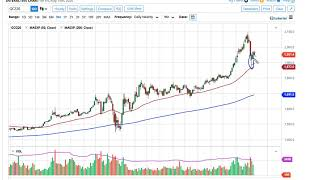 GOLD - USD Gold Technical Analysis for August 17, 2020 by FXEmpire