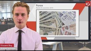 GBP/USD Bourse - GBPUSD, soutenu par le discours de Boris Johnson - IG 26.11.2019