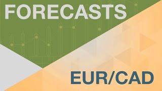 EUR/CAD Alta do EUR/CAD