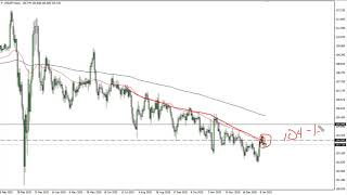 USD/JPY USD/JPY Technical Analysis for January 18, 2021 by FXEmpire