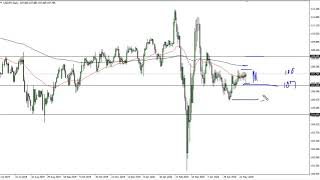 AUD/USD USD/JPY and AUD/USD Forecast June 1, 2020