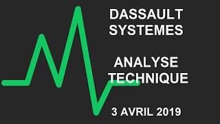 DASSAULT SYSTEMES Avis d'Expert Dassault Systèmes: Turbo Infini Call 88QMB
