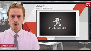 PEUGEOT Bourse - PEUGEOT, double sanction pour le titre - IG 19 11 2019