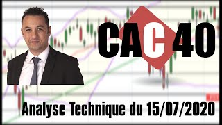 CAC40 INDEX CAC 40   Analyse technique du 15-07-2020 par boursikoter