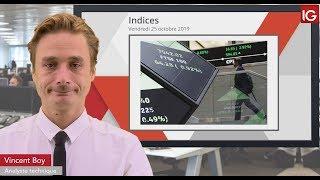 FTSE 100 Bourse - FTSE, seuil technique atteint - IG 25.10.2019